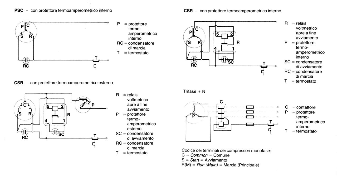 Schemi Avvolgimenti Motori Elettrici : Compressore ermetico