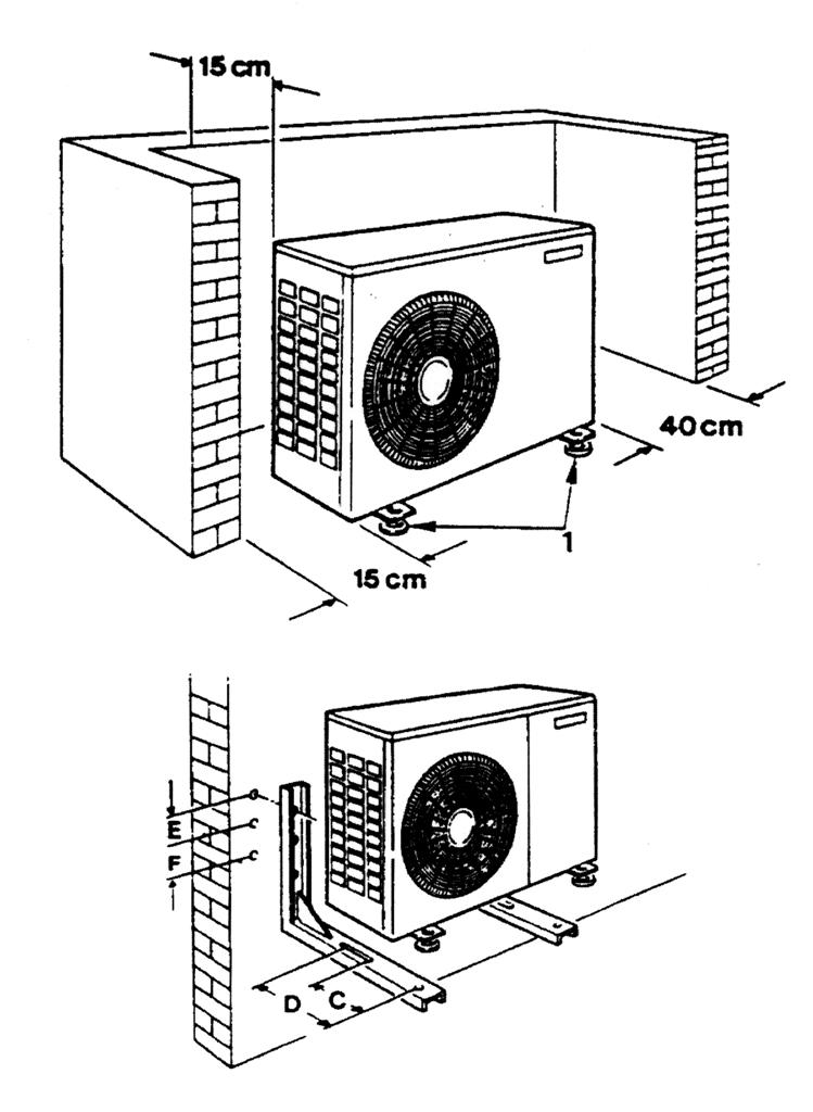 schema condizionatore dual split