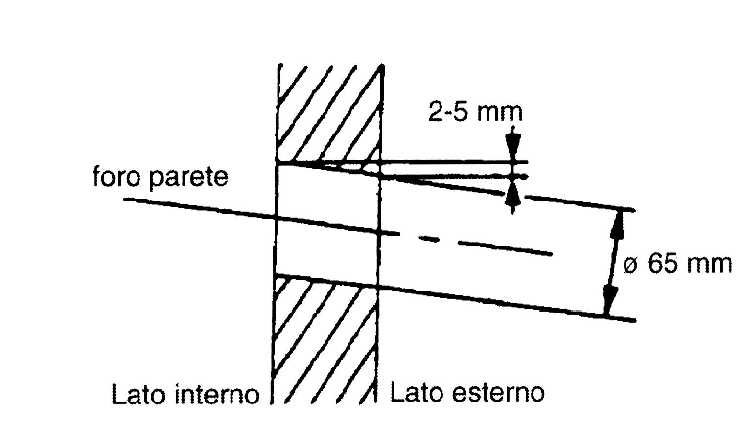 Schema Elettrico Motore Trifase 2 Velocità : Motori elettrici asincroni doppia velocità trifase lafert spa
