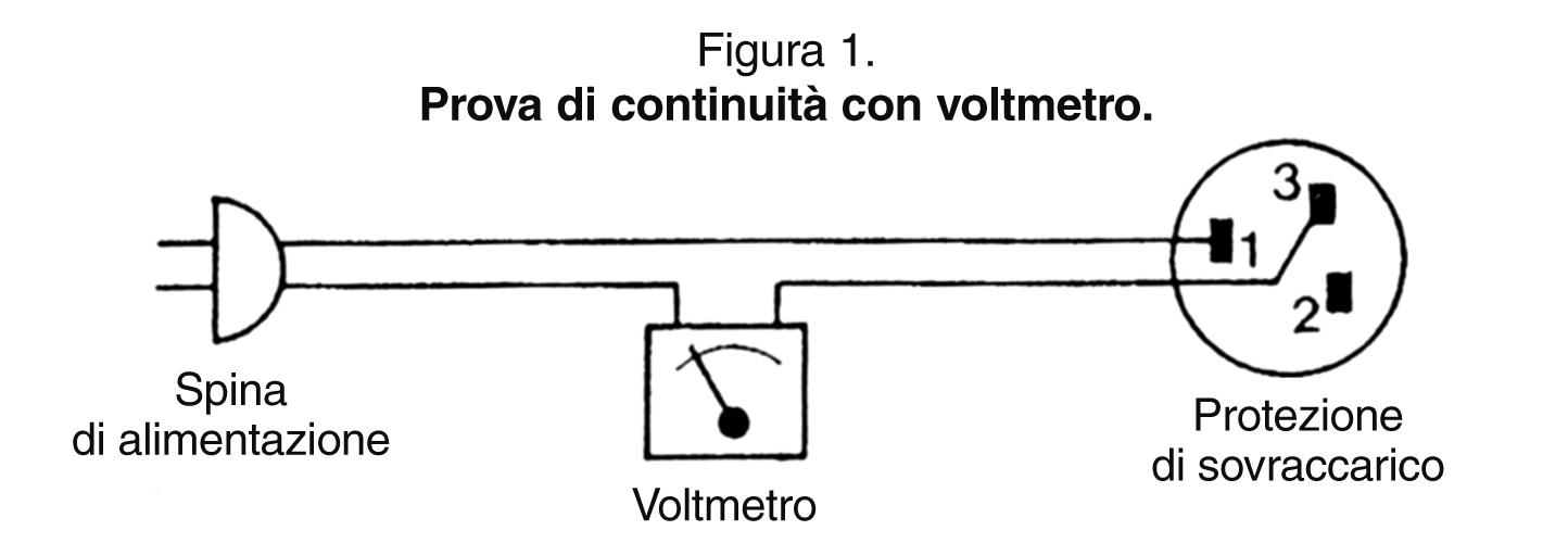 Schema Elettrico Frigorifero : Avaria parti elettriche