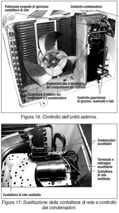 Funzionamento dei sistemi di aria condizionata split for Ventilatore refrigerante