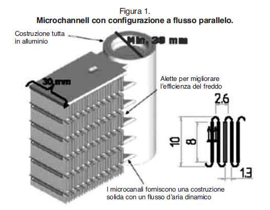 Scambiatori di calore - Scambiatori di calore aria aria casa ...