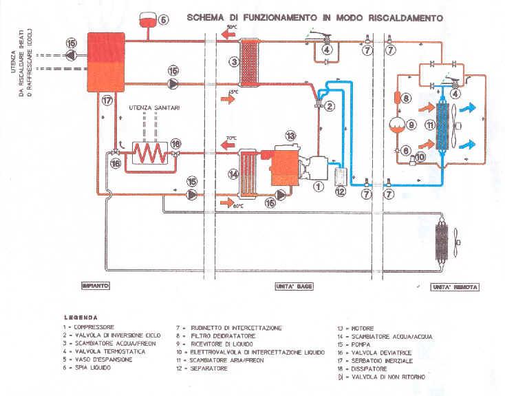 Schema Elettrico Per Kg : Pompa di calore endotermica