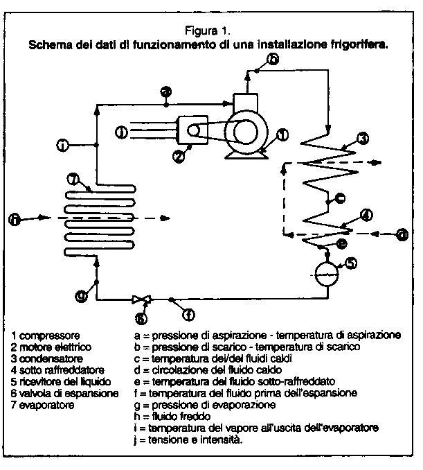 Schemi Elettrici Guida : Schemi elettrici motori guida