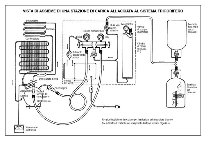 Schema Collegamento Gruppo Frigo : Impianto elettrico frigorifero domestico montare motore