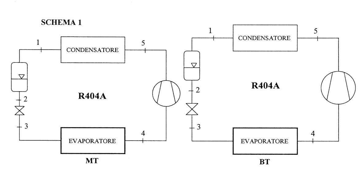 Schema Collegamento Gruppo Frigo : Anidride carbonica